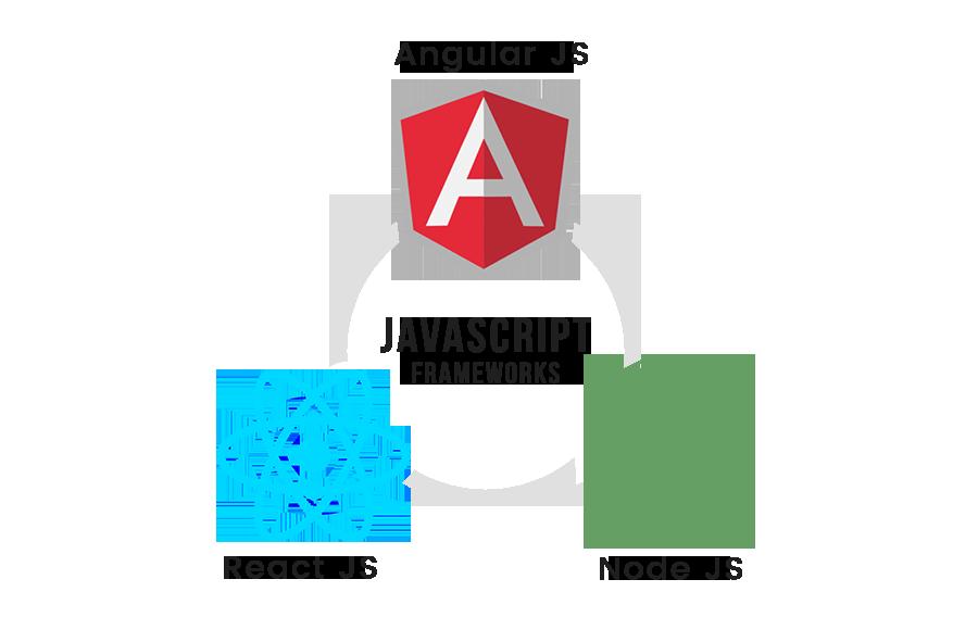 js_framework_circle
